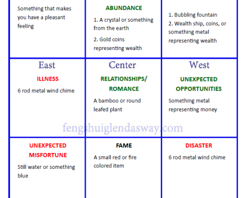 Home Feng Shui Your Home Now